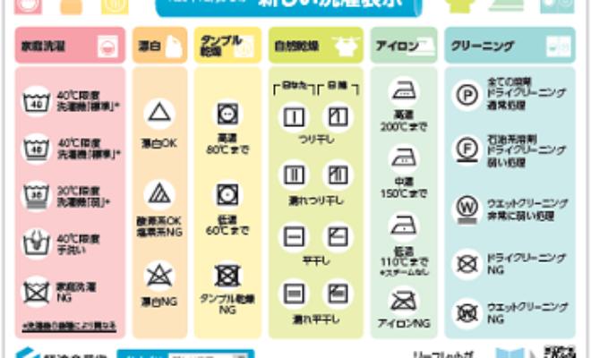 国際規格に合わせた新JIS制定 新しい「洗濯絵表示 …